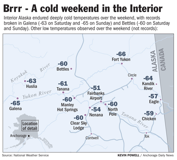 cold temps